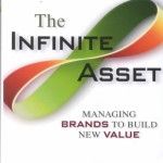The Infinite Asset <BR>– Sam Hill and Chris Lederer